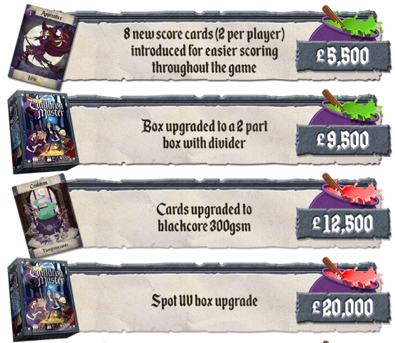 Will we hit the next stretch goal at £12500?