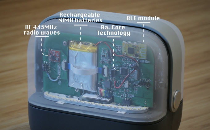 Perfectly combines Bluetooth, Radar, and Radio Modules into the compact lantern!!