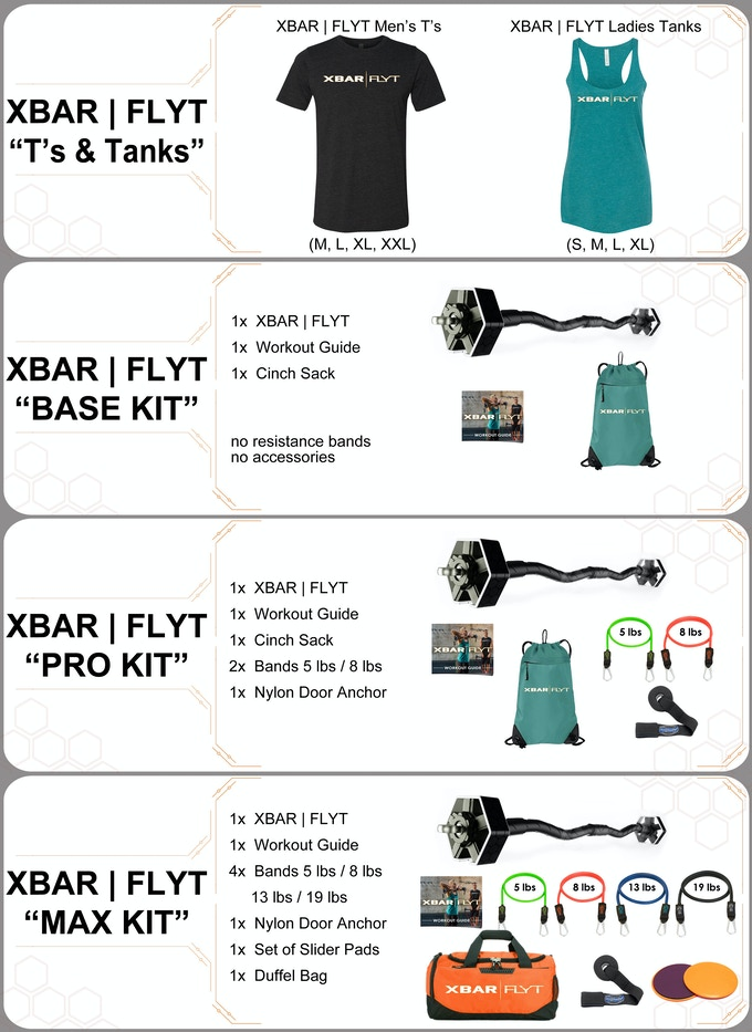 XBAR | FLYT rewards at a glance
