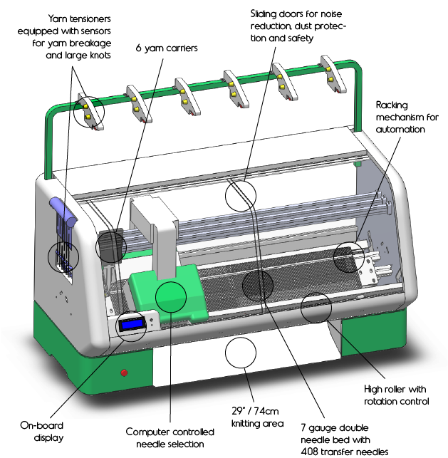 Kniterate The Digital Knitting Machine By Kniterate Kickstarter