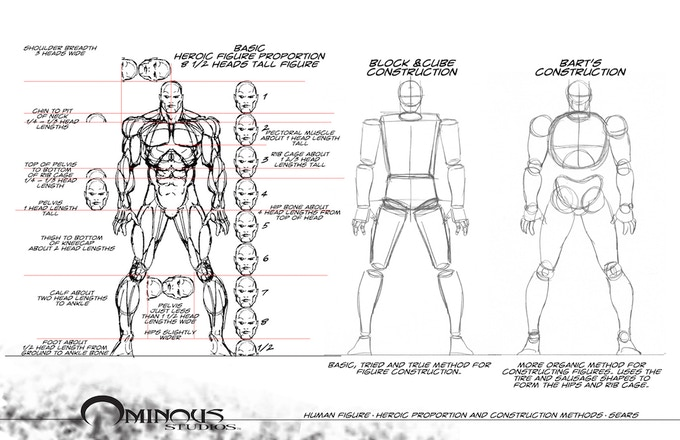 Learn proportion and structure.