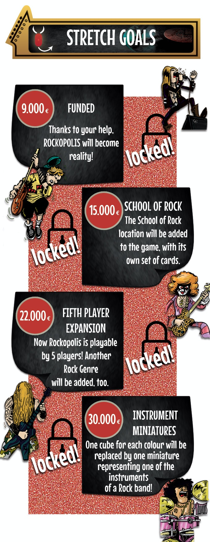 First stretch goal: help us going funded!