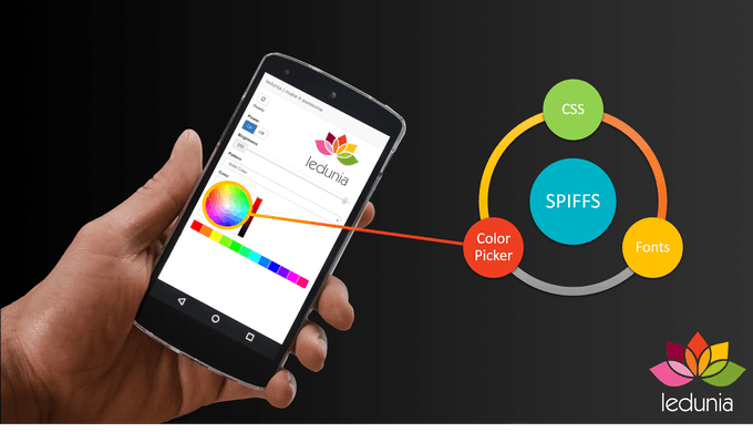 The colorpicker in this example is also located in the Spiffs memory