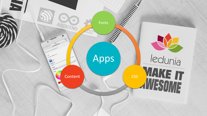 Incorporate sophisticated web-based apps that can include your own fonts, CSS, content and so on