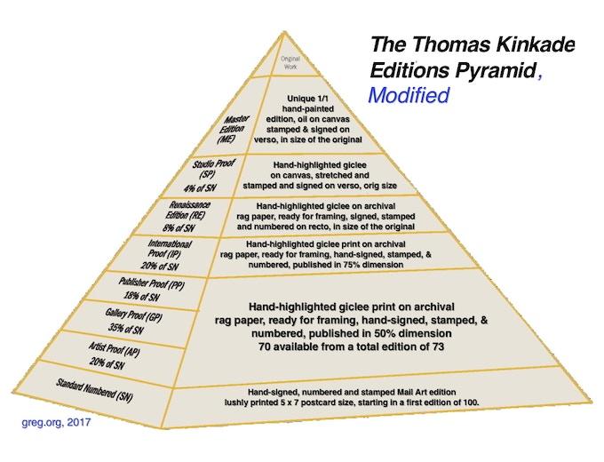 Yes, The Thomas Kinkade Editions Pyramid is really a thing.