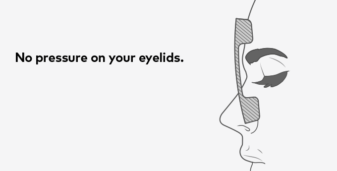 Eye contours do not press against your eyelids, which allow REM sleep to occur.
