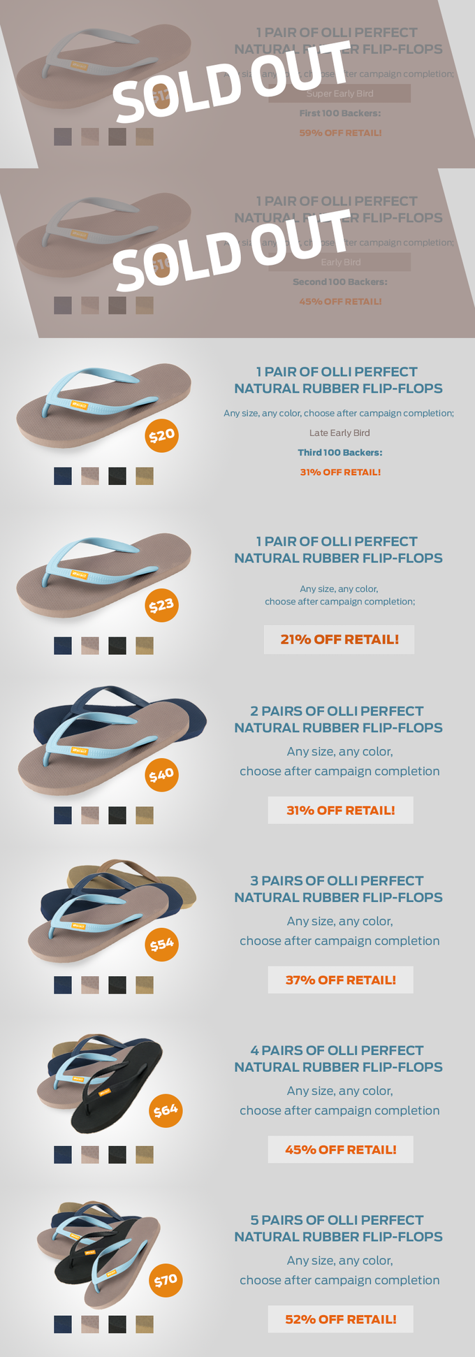 45b771c3a67008 Get your pair of Olli flip-flops while the price is special. See the reward  levels below and choose your reward on the right.