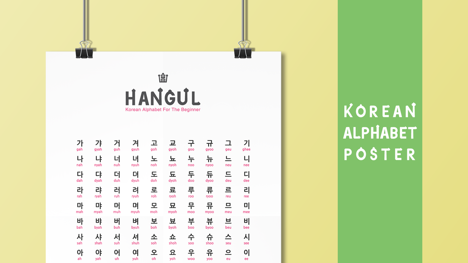 Study Korean Alphabet - Photos Alphabet Collections