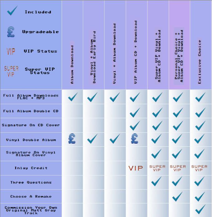 Rewards Chart