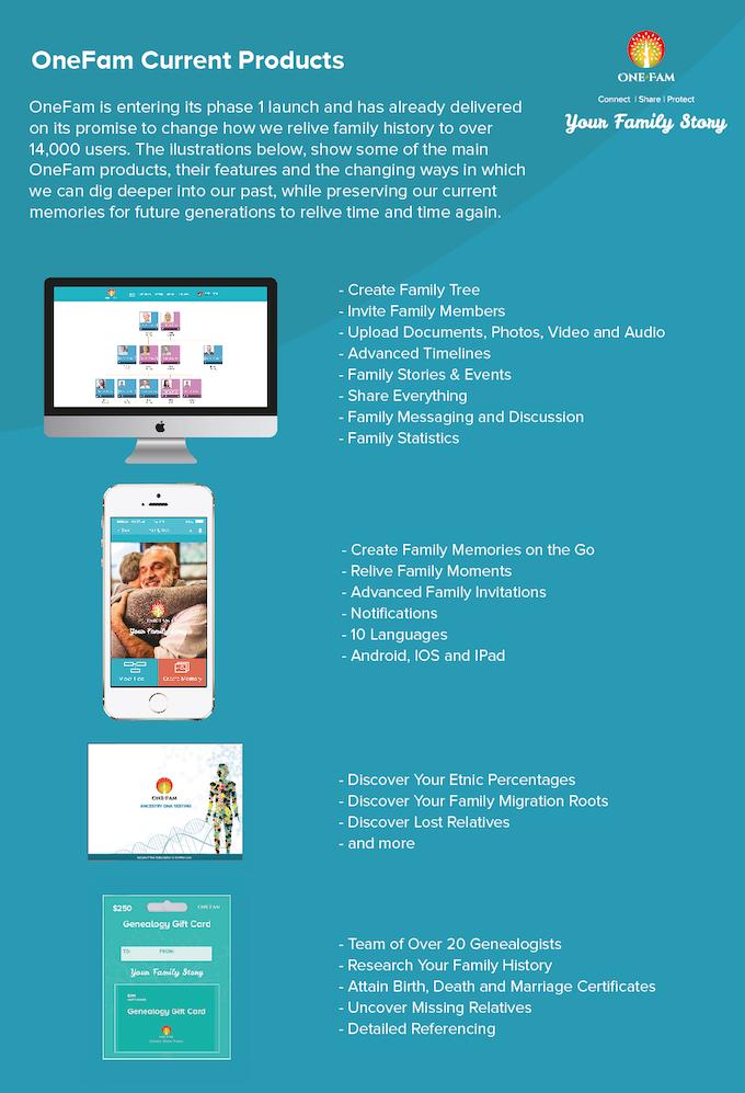OneFam Products