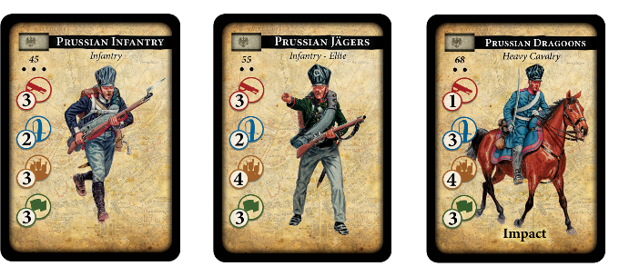 The Prussian army is only available in the Emperor and  Artist Pledge levels.