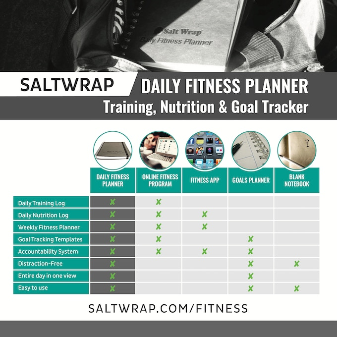 Daily Fitness Planner - Training, Nutrition, & Goal Tracker on ...