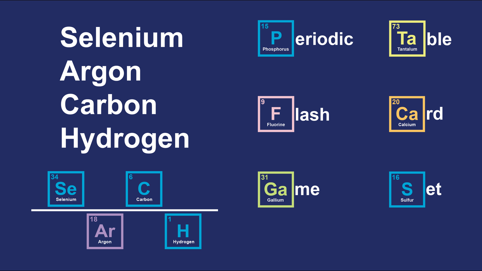 Selenium Argon Carbon Hydrogen Search Periodic Table Game By