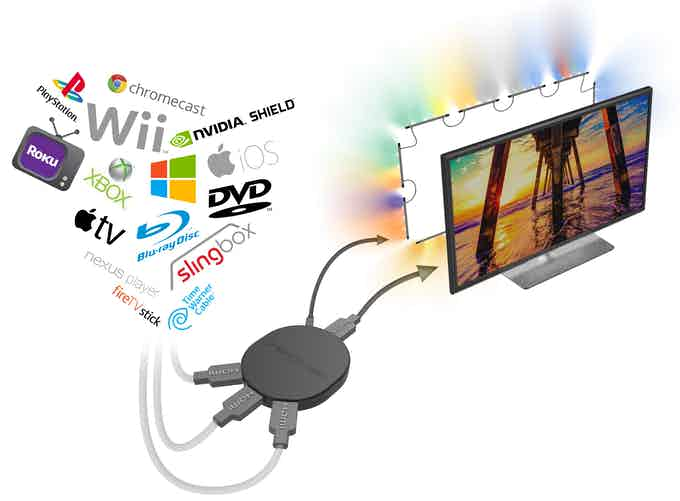 Use any HDMI Source to Enjoy Responsive TV Backlighting!