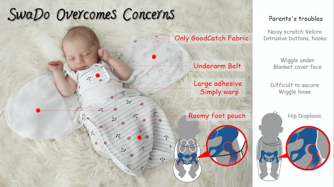 SwaDo Swaddle - The Easy Swaddle that Swaddles Easy by Judy Kou