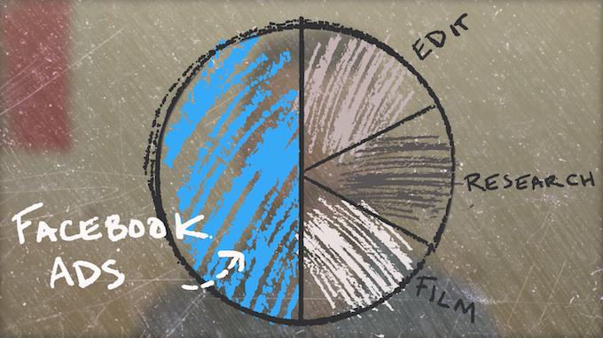 Scientific Pie Chart