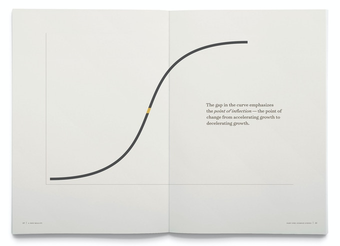 "In the book, the sigmoid curve is used as a ""thinking tool"" and as a symbol. Its shape reflects a pattern that applies to growth in living systems and reflects the transformational character of change in our time."
