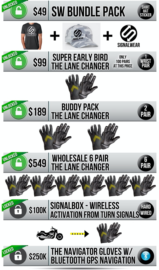GPS Navigation that blinks and vibrates each glove to alert you of upcoming turns.