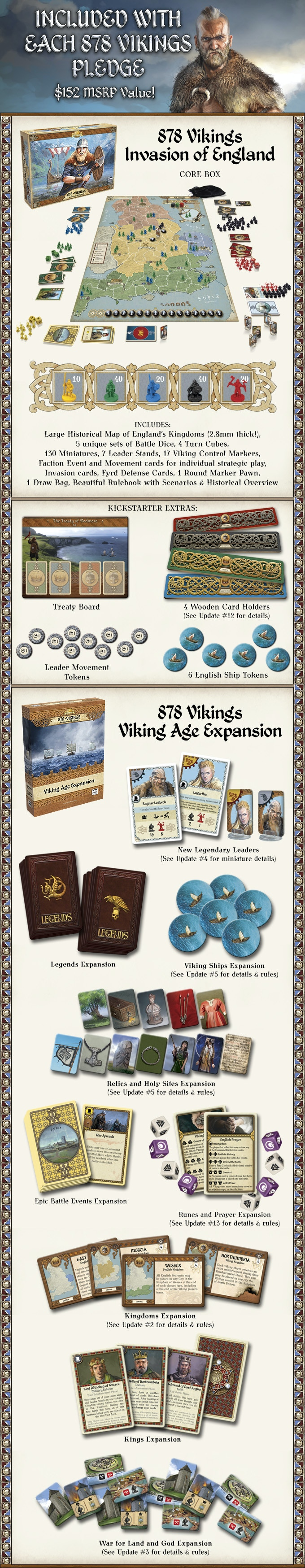 878 Vikings - Invasions of England by Academy Games