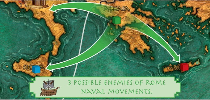 Example of Naval Movement