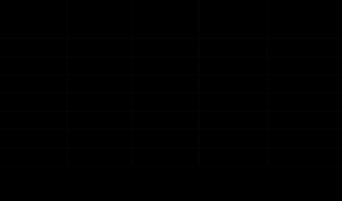 1€ = $1.06135