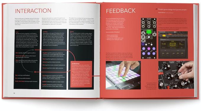 User centered design and interface design principles