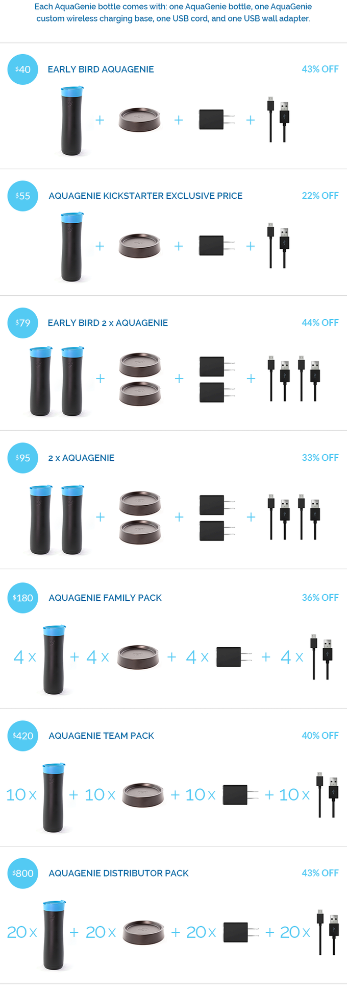 Aquagenie The Worlds Smartest Water Bottle By Kickstarter Garmin 696 Wiring Diagram Once Circuit Boards Were Fitted To And Printed Components Placed Onto Board Firmware Was Written Make It All Work