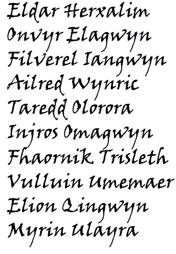Name Examples