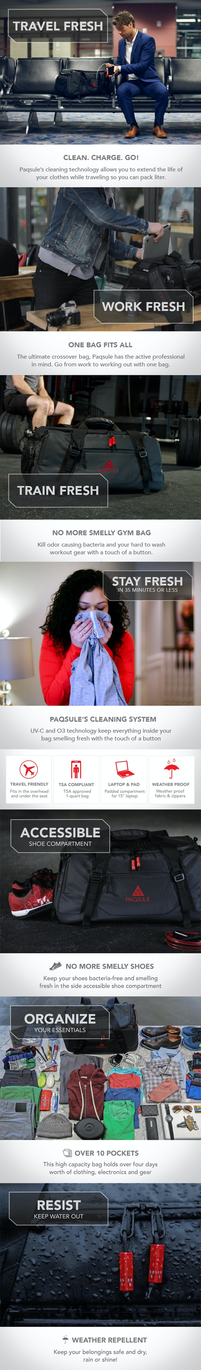 71c0f1533888 Paqsule  Revolutionary Cleaning Technology in A Stylish Bag by ...