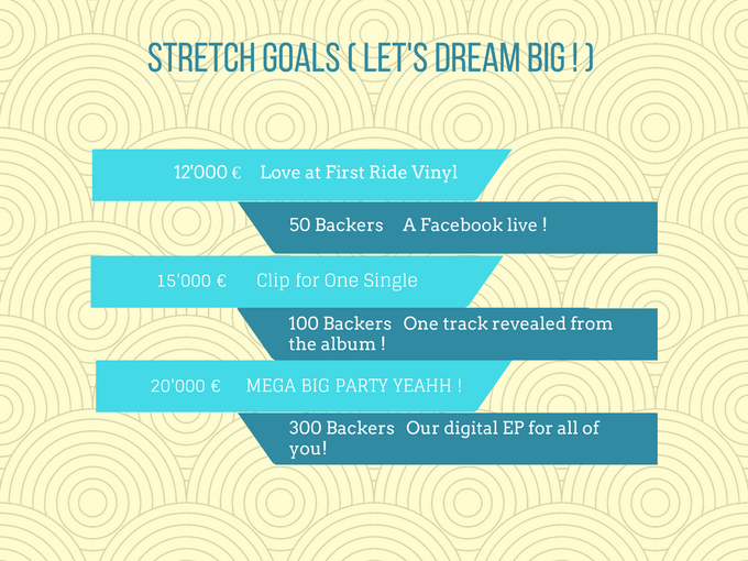 Some stretch goals, because yeah, let's dream big !