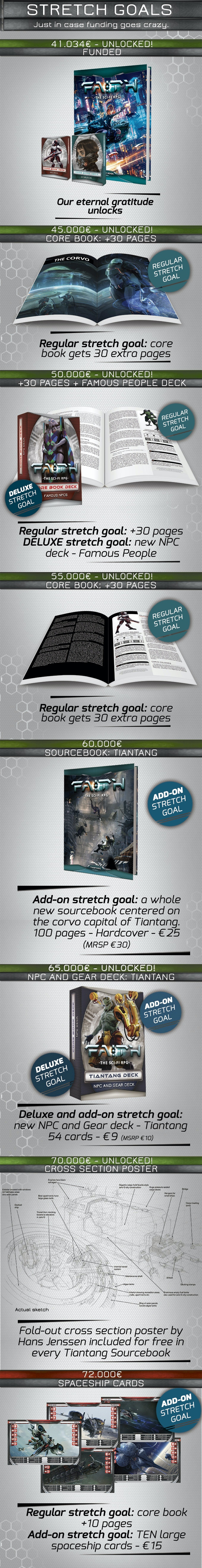 FAITH: The Sci-Fi RPG Core Book and miniatures by Burning Games