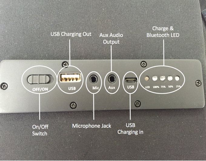 Speaker Control Panel