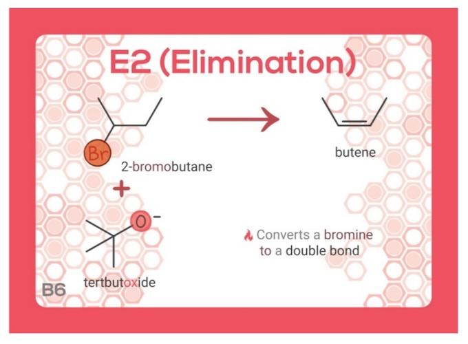 Reaction Card: E2 Elimination Reaction