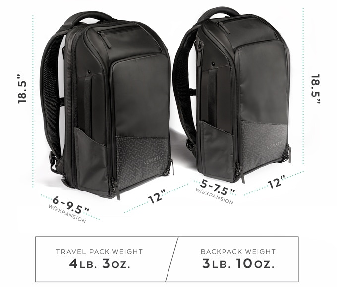 The NOMATIC Backpack and Travel Pack by NOMATIC — Kickstarter 5db9e36a3ee