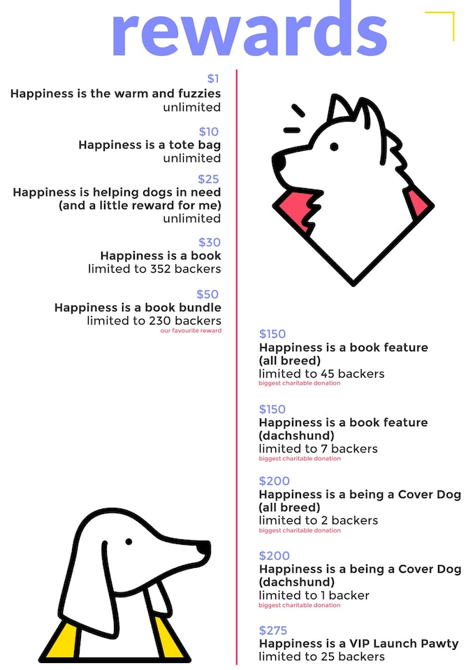 happiness is dog shaped book by doxies down under karan the human