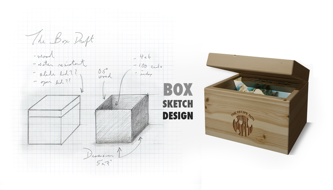 Sample box design prototype. Final details on lid closure and colour to be determined.