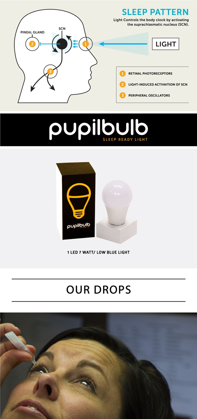 Pupilbox Visual Lifestyle System For Combating Blue