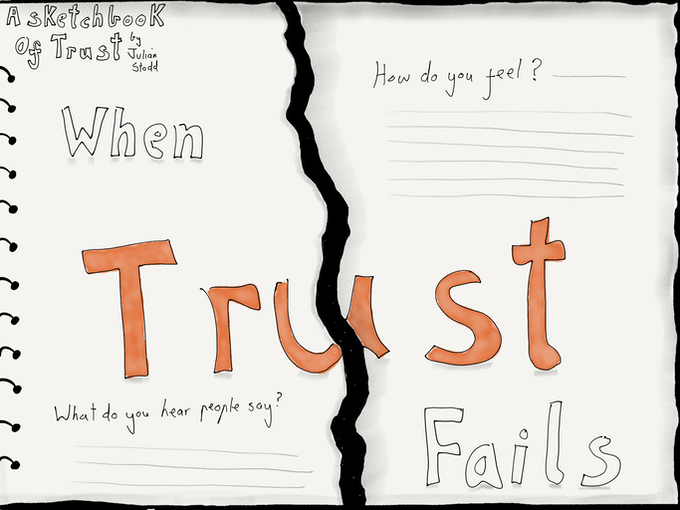 Trust sketchbook