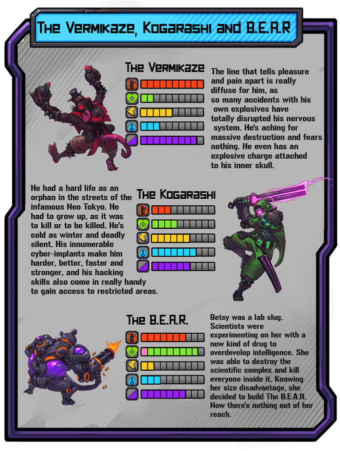 Sons of the Void   Space dungeon crawler with RPG elements by