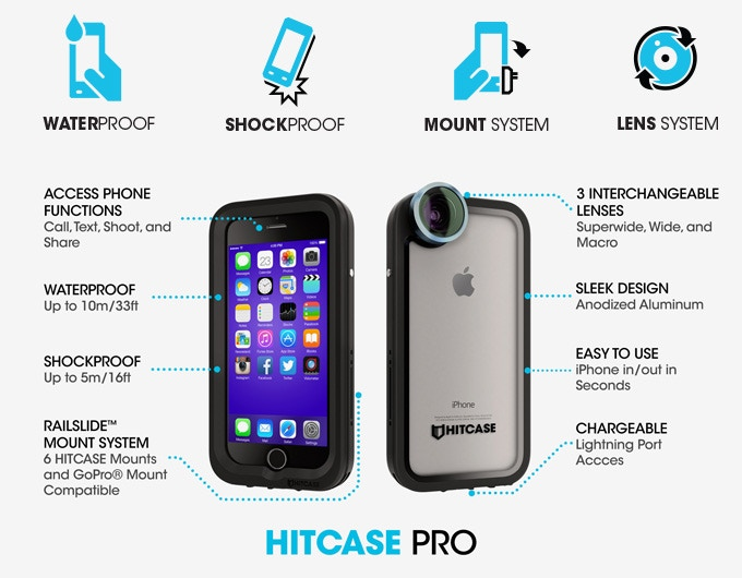 on sale 50123 ef201 HITCASE PRO 2.0: The Ultimate Photo & Video Case for iPhone by ...