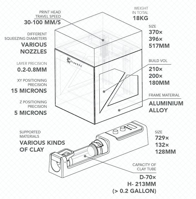 ClayXYZ: Desktop 3D Clay Printer, Create Your Own Artwork