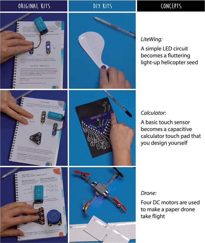 Circuit Scribe: DIY Electronic Kits by Electroninks Incorporated ...