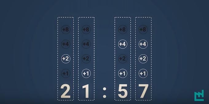 Il est 21h57 (2 1 : 5 (4+1) 7 (1+2+4) )