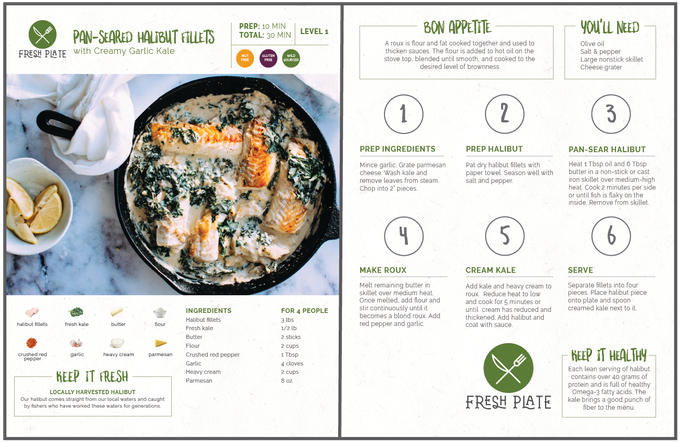 Fresh plate delish recipes local ingredients delivered by todd example of recipe card youll receive with every meal kit click image to forumfinder Choice Image
