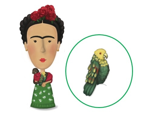 Stretch goal #2: Bonito, the parrot!