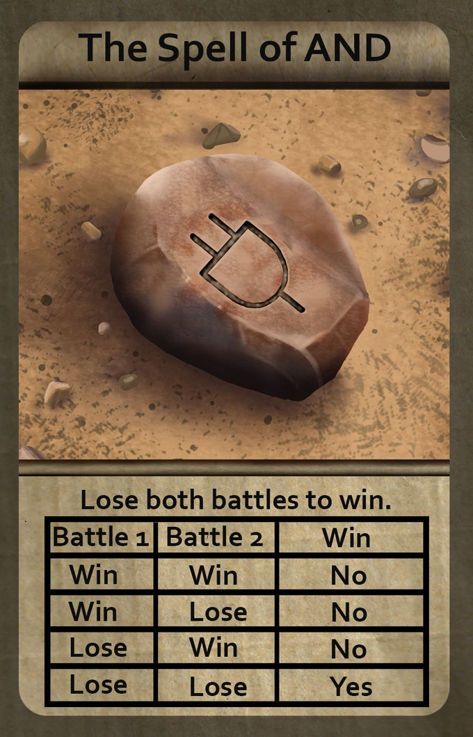 """Prototype """"Spell of And"""" Card - (Truth Table is deliberately wrong)"""