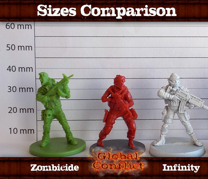 Sizes Comparison