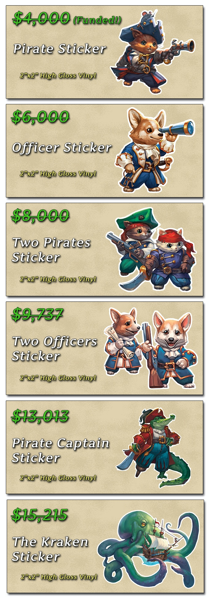 All unlocked stretch goals will be included with every copy of the game!