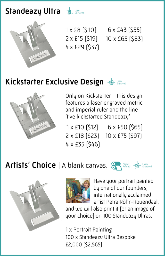 We are based in the UK so Kickstarter will show our prices in GBP. We've also shown rough equivalent prices in USD, however these may not match the exact amount charged.