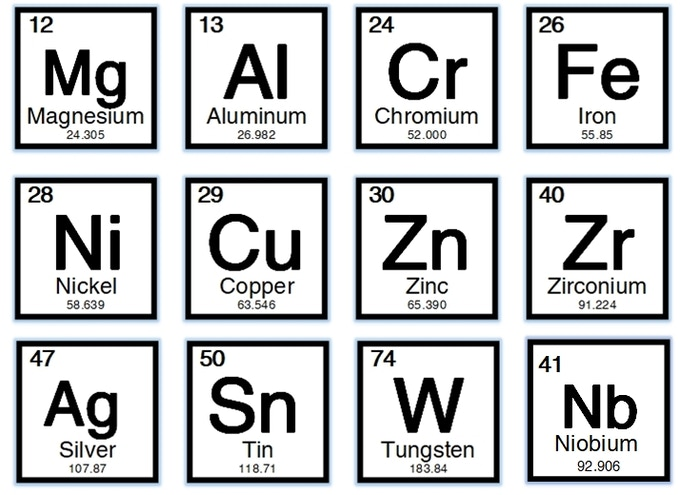 Another element comes to play... Niobium